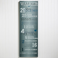 Personalized Anniversary Canvas Art Print - Our..
