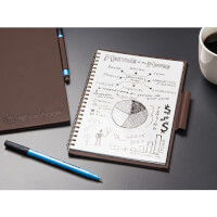 Wipebook: Reusable Whiteboard Notebook