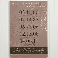 Personalized Canvas Prints - Special Dates - 16x24