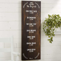 The Story Of Us Personalized Canvas Print - 16x42