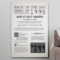 Back In The Day Personalized History Canvas..
