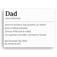 Personalized Dad Meaning Canvas