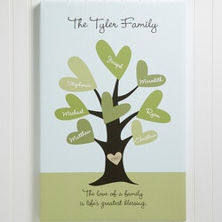 Gifts for Mom:Personalized Family Tree Art