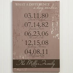special dates personalized canvas