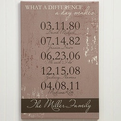 Gifts for Wife:Special Dates Personalized Canvas