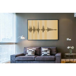 Christmas Gifts for Mom Under $100:Personalized Voice Art