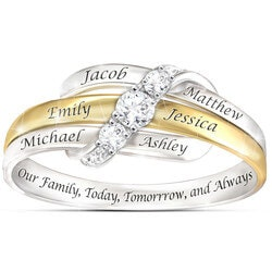Gifts for Mom:Our Family Forever Personalized White Topaz..