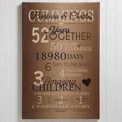 Our Years Together 16x24 Personalized Canvas..