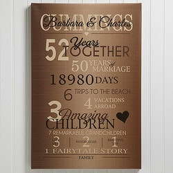 Gifts for Wife:Our Years Together 16x24 Personalized Canvas..