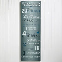 Years Together Anniversary Canvas