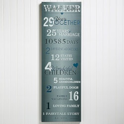Personalized Gifts for Husband:Years Together Anniversary Canvas