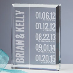 Gifts for Girlfriend:Personalized Milestone Dates Keepsake